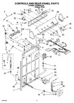 Diagram for 02 - Controls And Rear Panel Parts