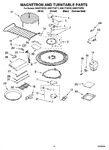 Diagram for 05 - Magnetron And Turntable Parts